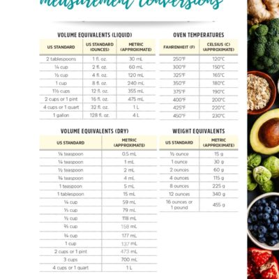 How Many Liters in a Gallon, Quarts, Cups + More Free Printable Measurement Chart