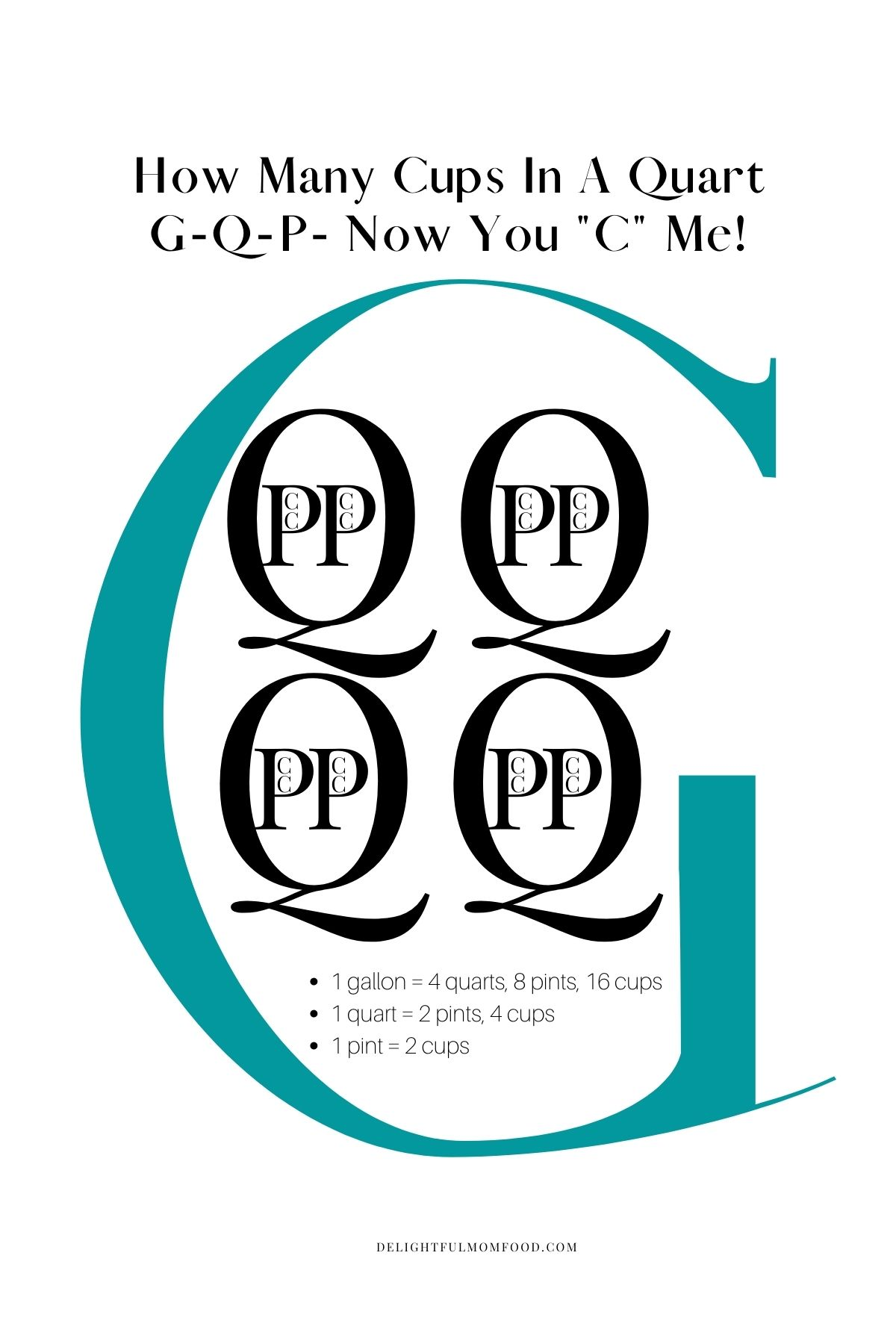 how many cups in a quart gallon man free printable